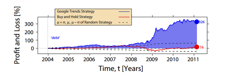 rpt-strategies